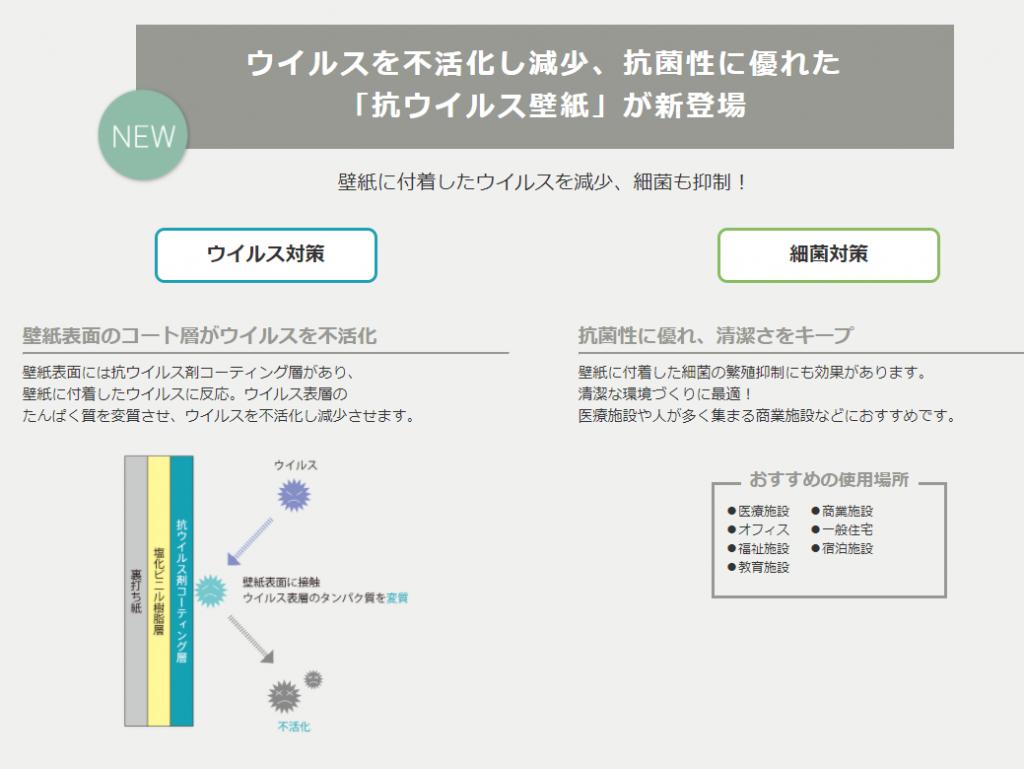 【製品紹介】抗ウイルス・リリカラ㈱ 壁紙