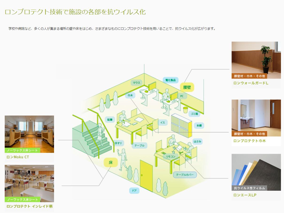 【製品紹介】抗ウイルス商材・ロンシール工業